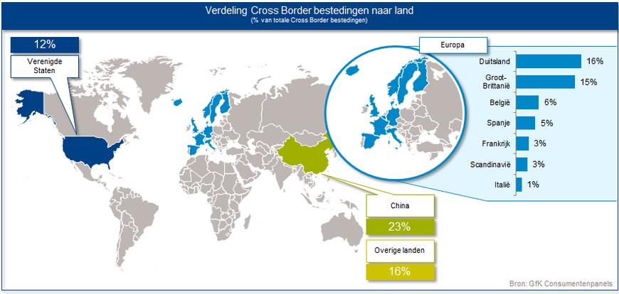 Nederlandse Kleding Webshops.Retail Insiders Online Uitgaven Bij Chinese Webshops Stijgen Met 59
